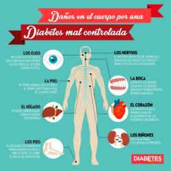 complicaciones-diabetes